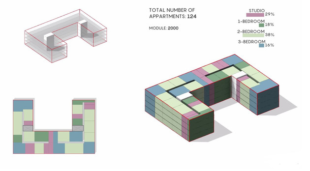 Space Planning - Case Study