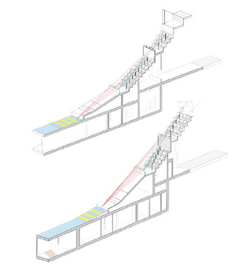 Sightline critical sections