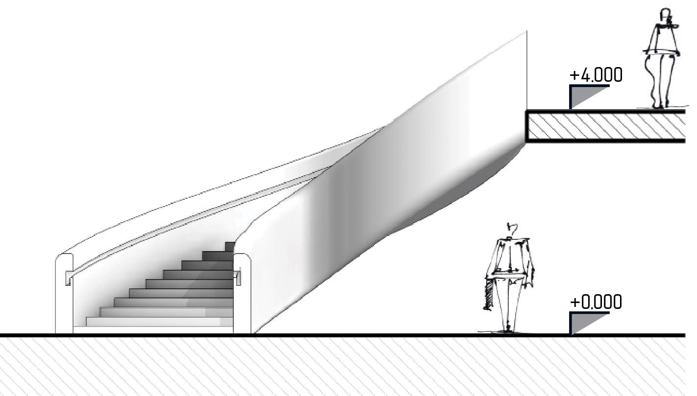 Staircase elevation