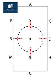 Oefening               4 balken op een v