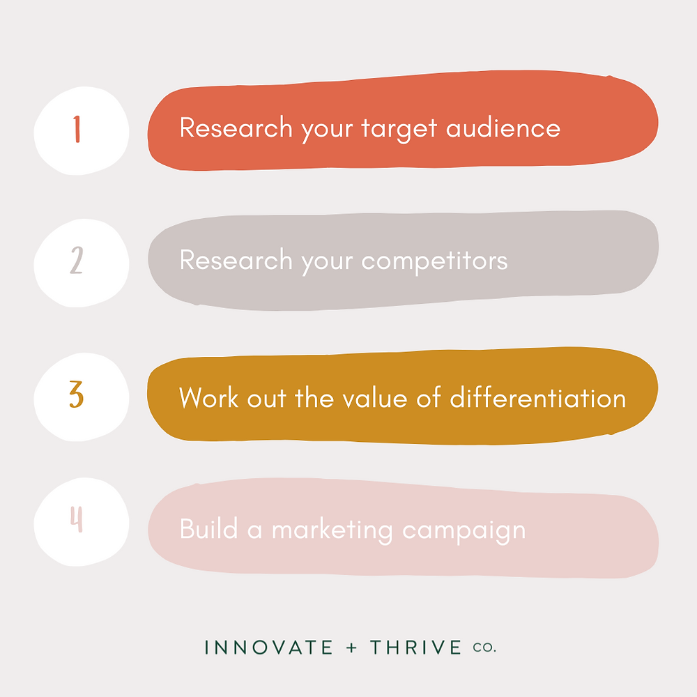 A list of 4 steps to use value based pricing. 1 - research your target audience. 2 - research your competition. 3 - work out the value of differentiators. 4 - build a marketing campaign.