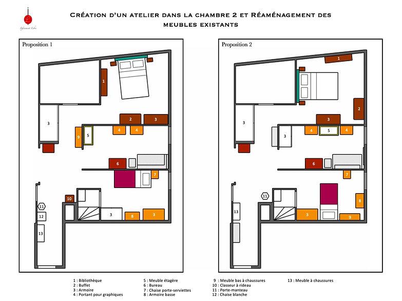 Plans 2D comment aménager sa chambre