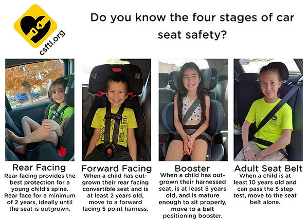 four-stages-car-seat-safety.jpg