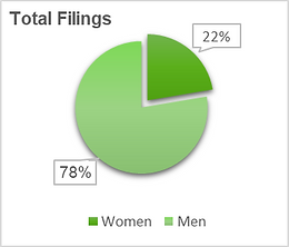 total filings.png