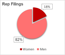 rep filings.png