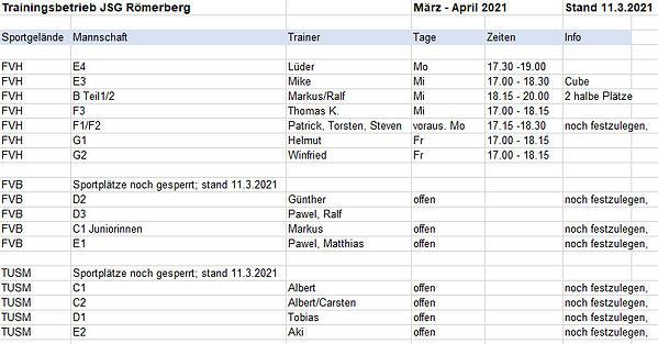 Trainingsbetrieb_März_April 2021.jpg
