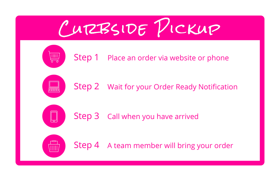 Covid-19_Curbside Pickup Steps.png