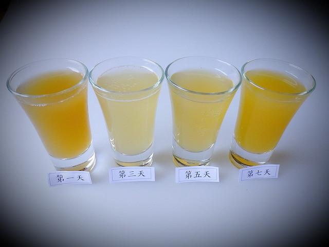 甘蔗汁放置室溫變化