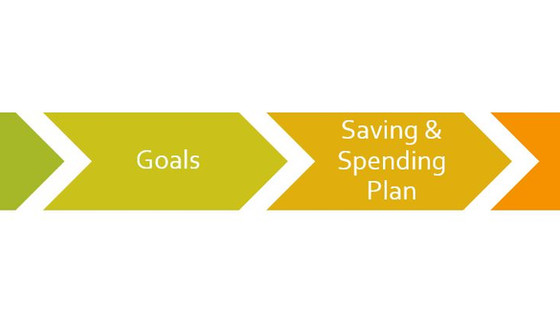 Death to Budgets: How to Create a Saving & Spending Plan that Matches Your Values.