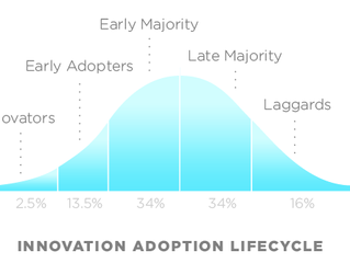 Early adopters have the edge
