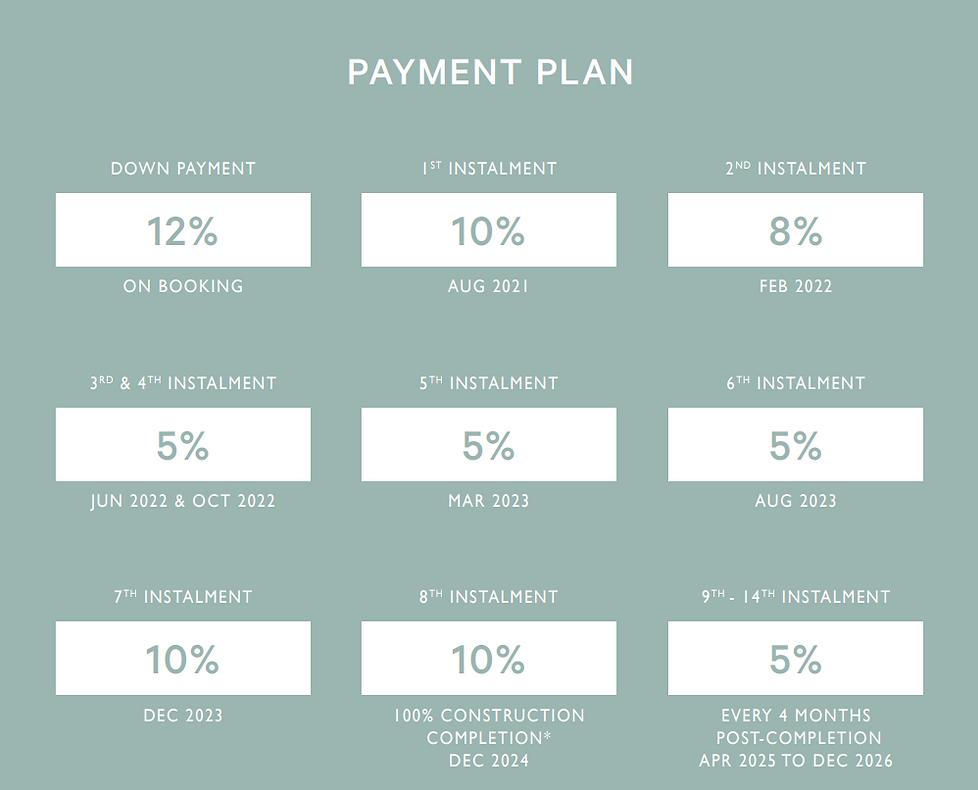 emaar payment plan.png