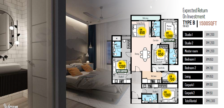 expected-rental-1500sfpng
