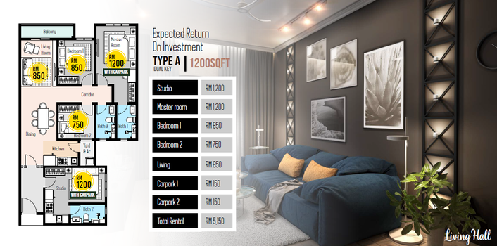 expected-rental-1200sfpng