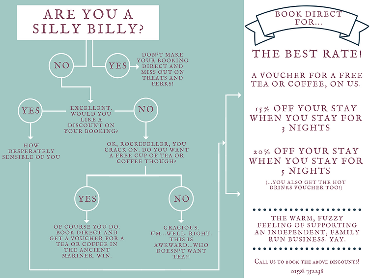 Pastel Donut Decision Tree Chart(1).png