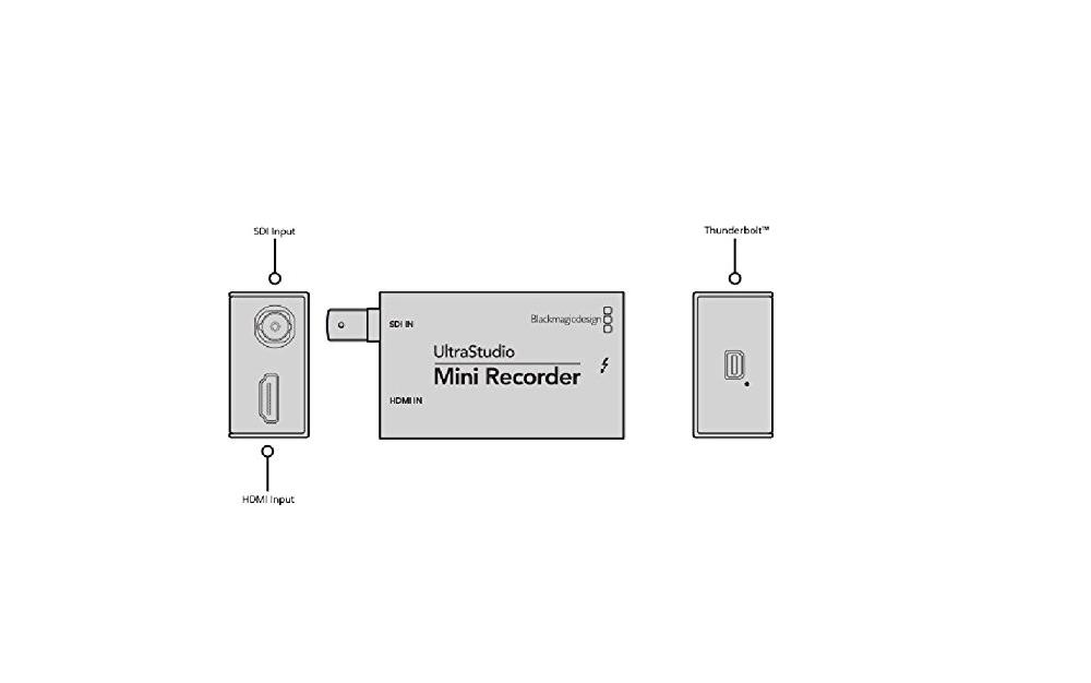 Blackmagic Design Ultrastudio Mini Recorder Sessionplusinc