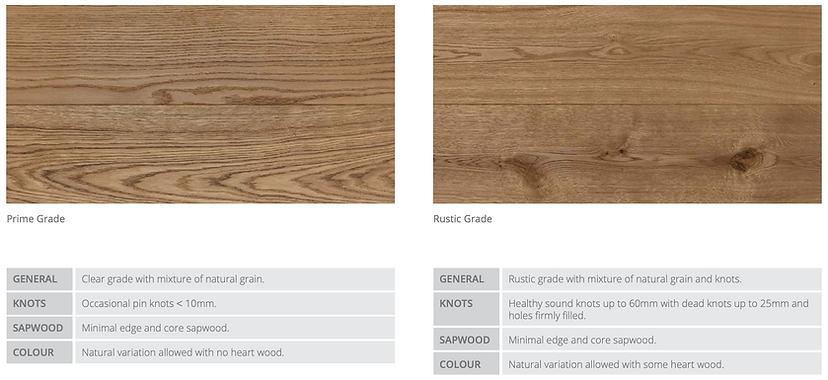 flooring grade