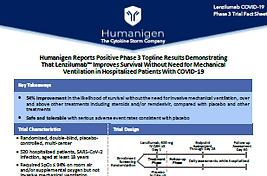 Humanigen Phase 3 Fact Sheet