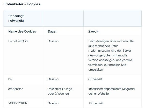 Erstanbieter-Cookies.JPG