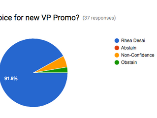 VP Promotions Bi-Elections Results