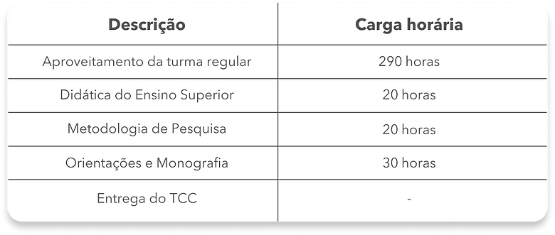 tabela-pós.png