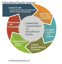 EducationalEquityJourney_11.15.18 (1).jp