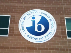 IB SIgn WS