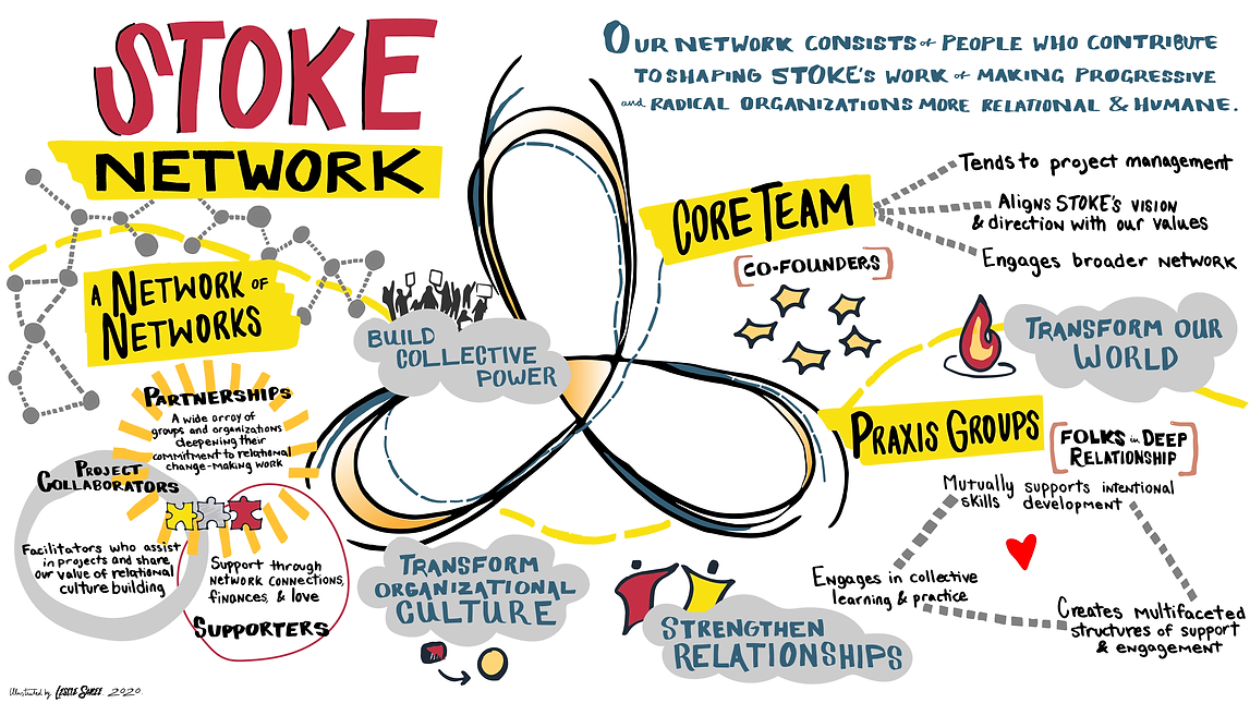 STOKE_Network_Visual_FINAL (2)-1.png