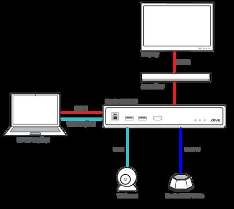 devio_diagram_1.png