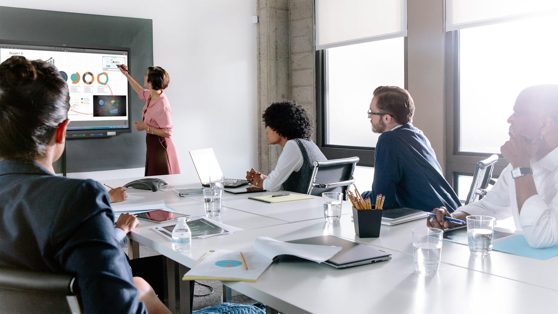 SMART Teamworks Meeting