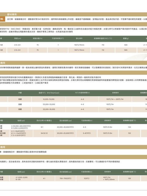 0303永寬_中文型錄_23.jpg