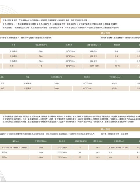 0303永寬_中文型錄_22.jpg