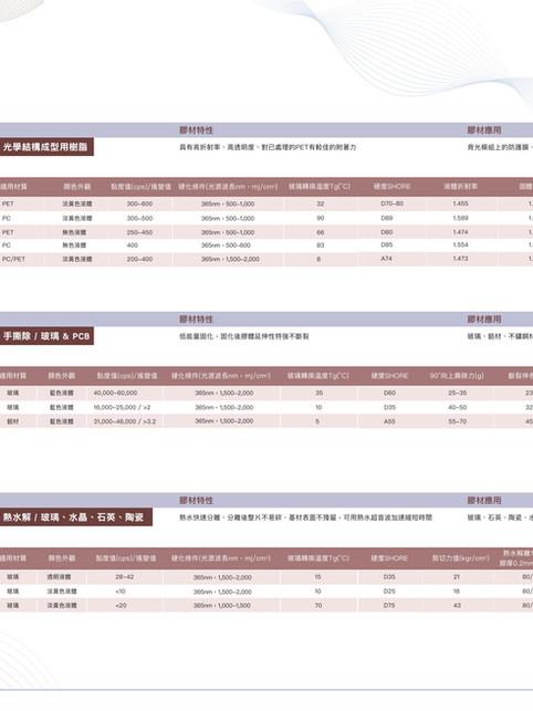 0303永寬_中文型錄_12.jpg