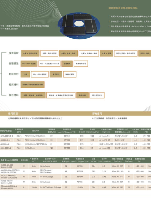 0303永寬_中文型錄_13.jpg