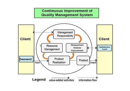Everwide quality management.png