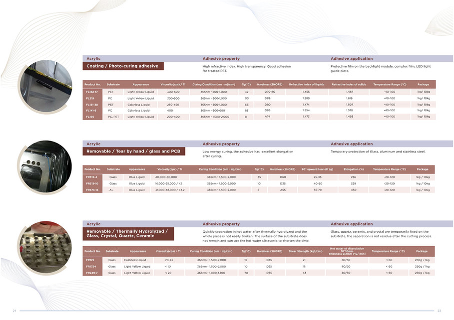 everwide-2020-new-product-catalog-12jpg