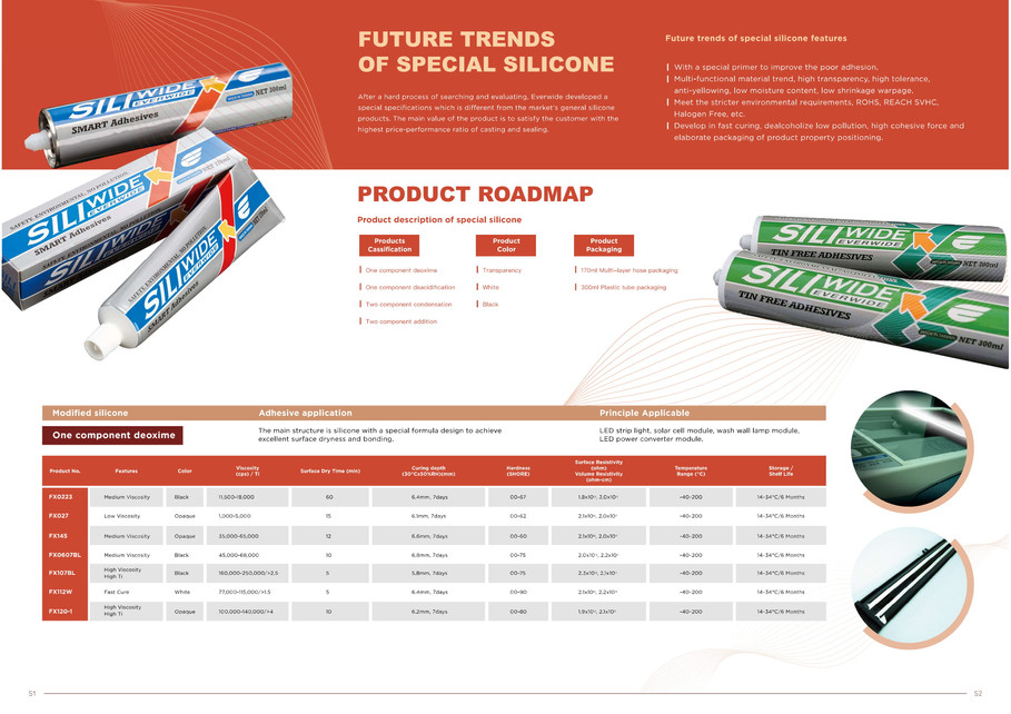 everwide-2020-new-product-catalog-27jpg