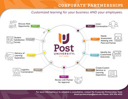 POST Corporate Partnership