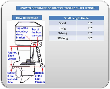 Outboard engine shaft sizes chart