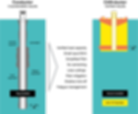Neodrill CAN-ductor illustration WEB.png