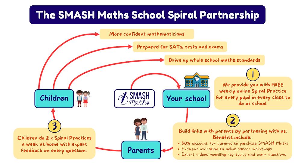 SMASH MATHS SCHOOLS BROCHURE (7).png