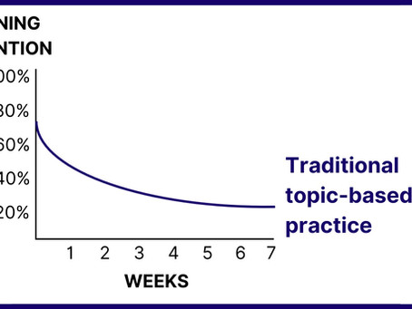 How can you improve your child's learning with Spiral Practice?