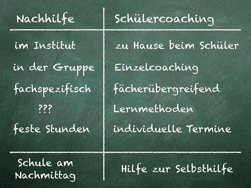 Nachhilfe und Schülercoaching im Vergleich