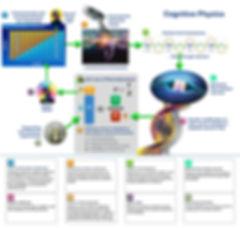 Cogntive Physics Plus Text-nologo-web.jp