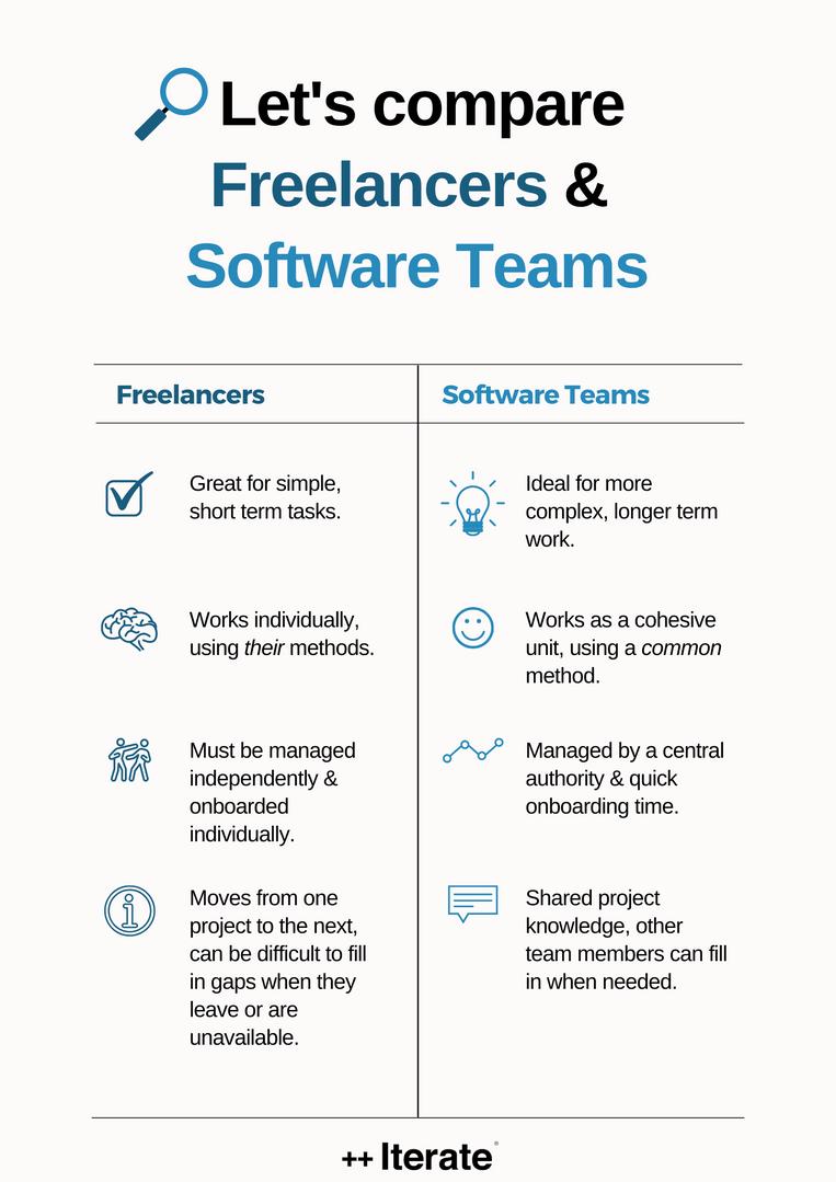 Freelancers vs. Software Teams (1).png