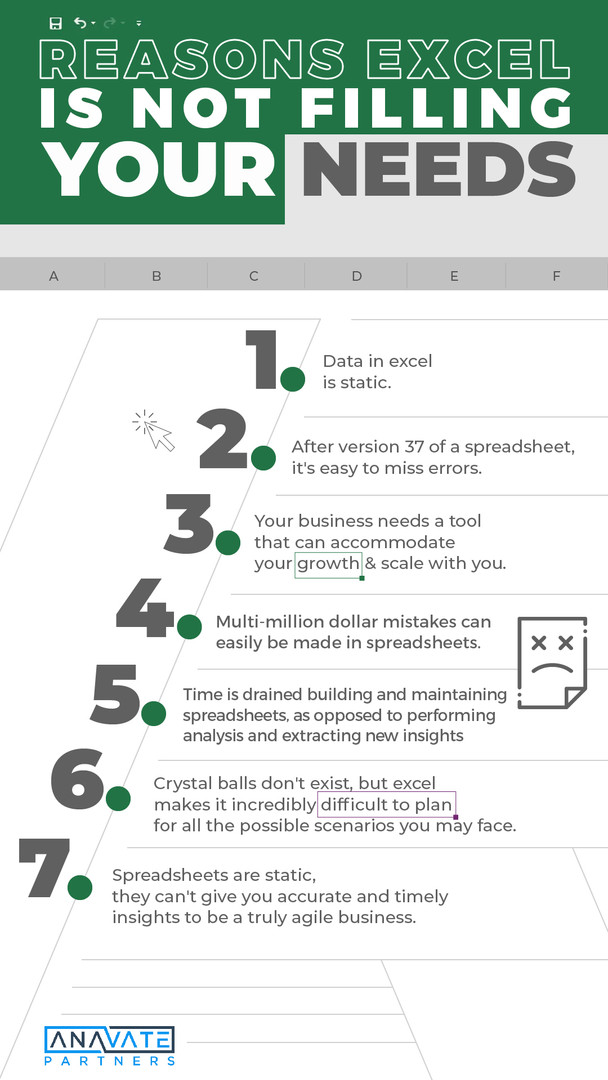 anaplan_WhyExcel_Infographic_Updated (1)