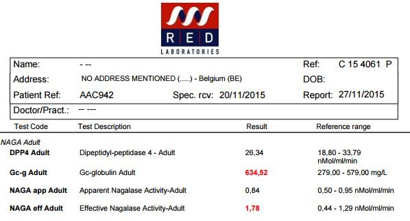 Nagalase test foretaget i Europa i Belgien hos red labratories RedLabs.be