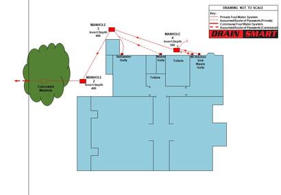 CCTV Drain Survey in Uxbridge, UB8.jpg