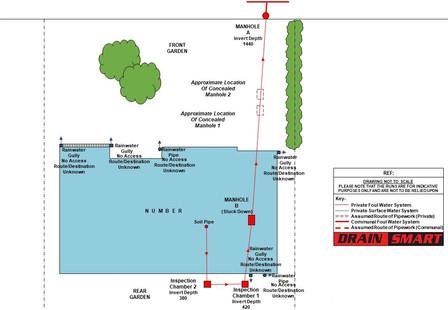 Drain Survey in Sevenoaks, TN13.jpg