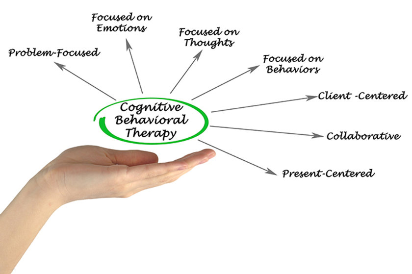 cognitive-behavioral-therapy.jpg