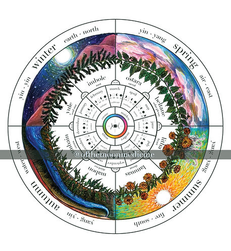 Wheel of the Year + Moon Phase Calendar 2020 [ Instant Digital Download]